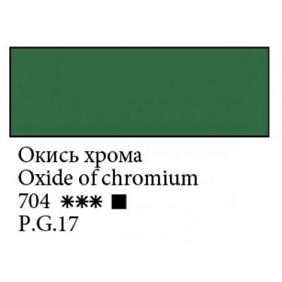 Окис хрому акрилова фарба, 100мл, Ладога
