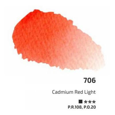 Кадмій червоний світлий акварельна фарба, 2.5 мл, ROSA Gallery 706