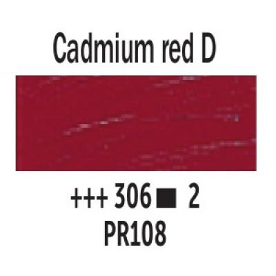 Кадмій червоний темний (306), 40 мл., Van Gogh, олійна фарба