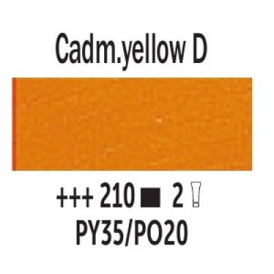 Кадмій жовтий темний (210), 40 мл., Van Gogh, олійна фарба