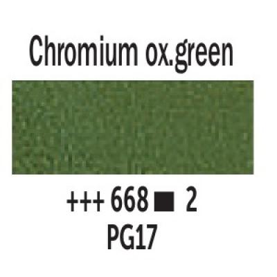Окис хрому зелена (668), 40 мл., Van Gogh, олійна фарба